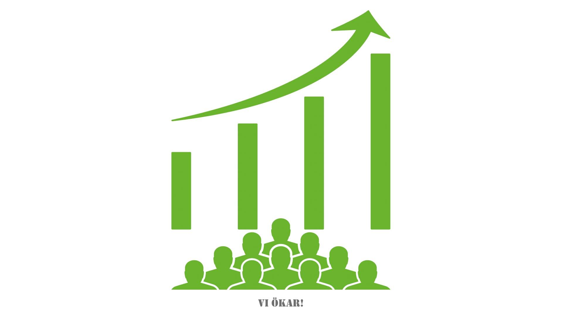 statistik antalet betalande medlemmar ökar hos trelleborgs motorklubb